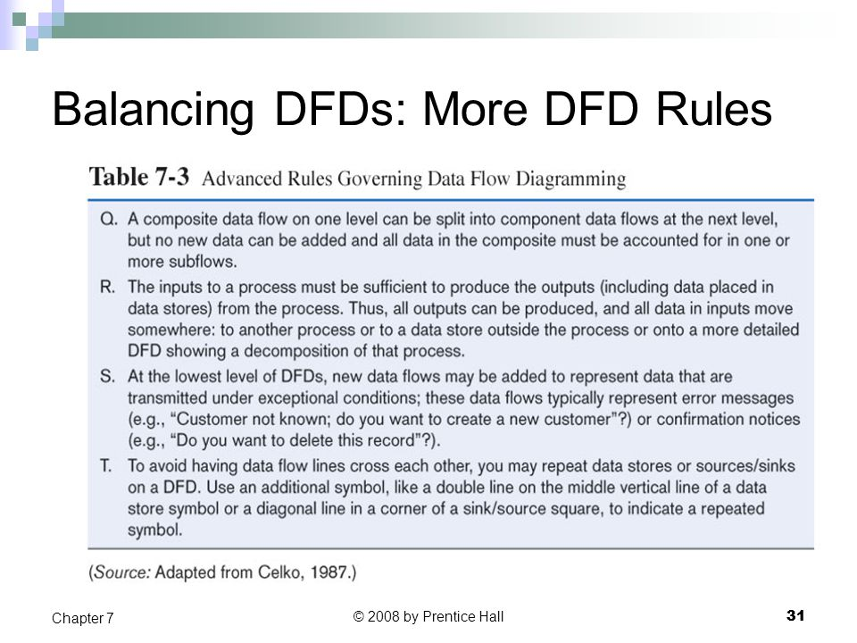Balancing DFDs: More DFD Rules