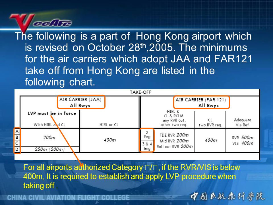 The following is a part of Hong Kong airport which is revised on October 28th,2005. The minimums for the air carriers which adopt JAA and FAR121 take off from Hong Kong are listed in the following chart.