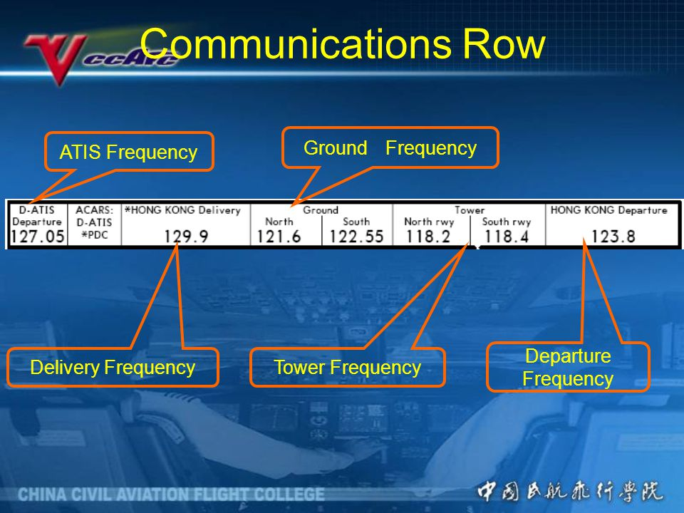 Communications Row Ground Frequency ATIS Frequency Departure Frequency