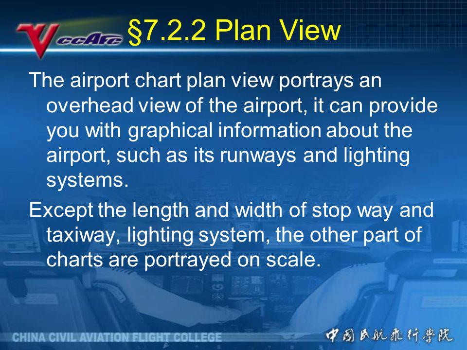 §7.2.2 Plan View