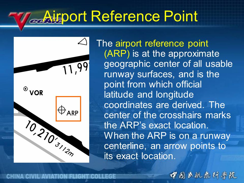 Airport Reference Point