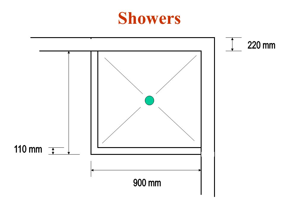 Showers 220 mm 110 mm 900 mm