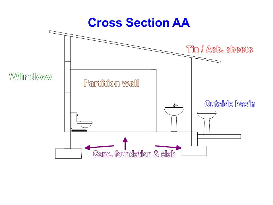 Cross Section AA Tin / Asb. sheets Window Partition wall Outside basin