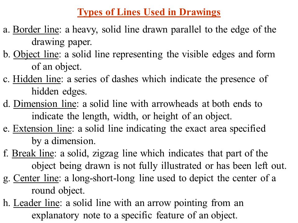 Types of Lines Used in Drawings