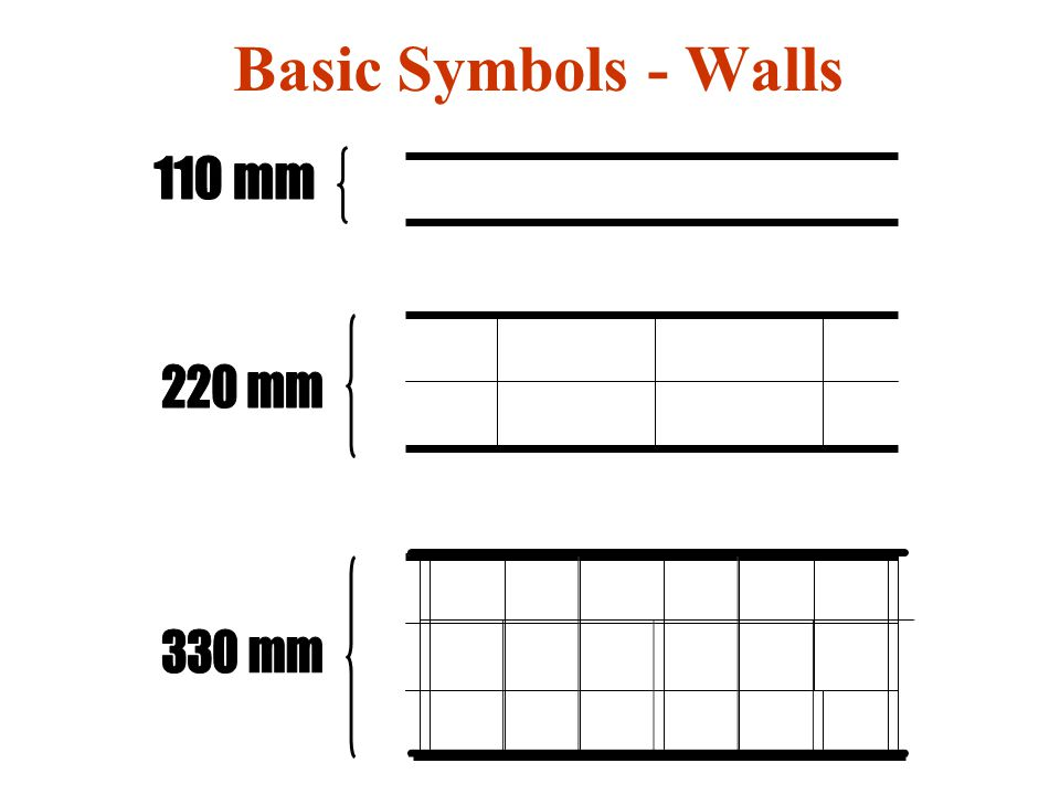 Basic Symbols - Walls 110 mm 220 mm 330 mm