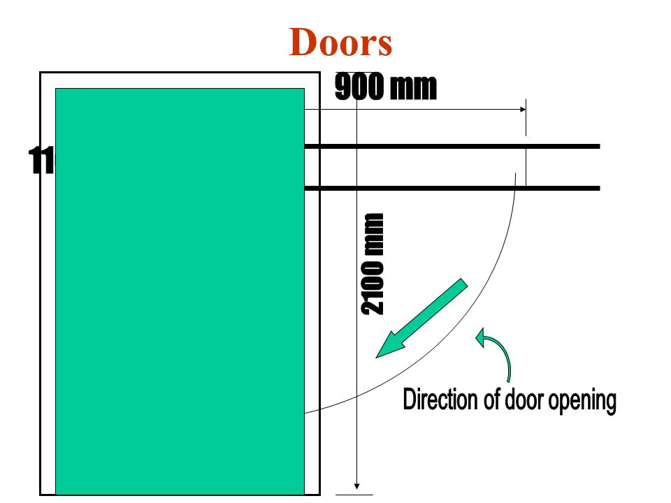 Direction of door opening