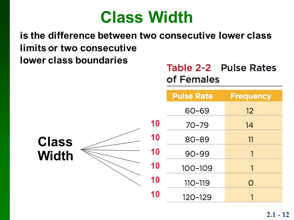 Class Width Class Width