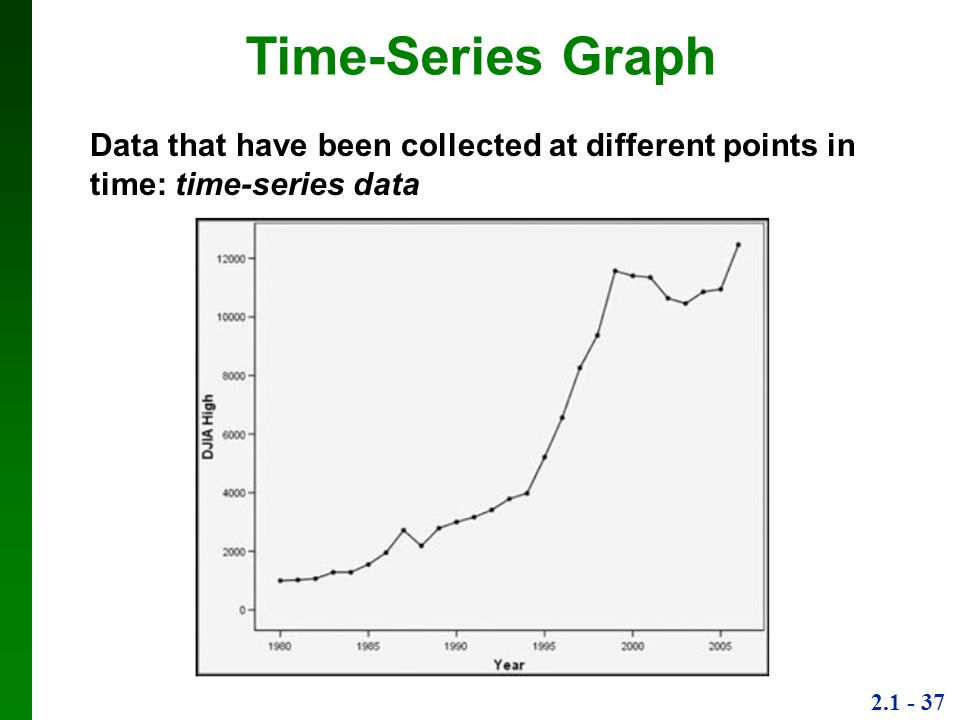 Time-Series Graph Data that have been collected at different points in time: time-series data
