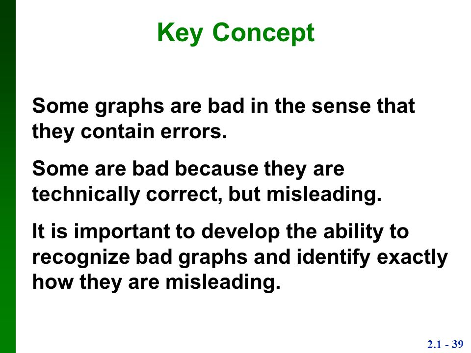 Key Concept Some graphs are bad in the sense that they contain errors.