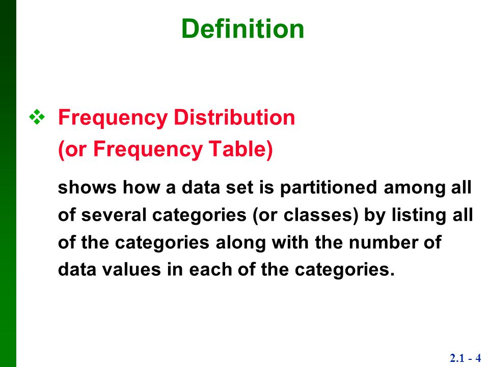 Definition Frequency Distribution (or Frequency Table)