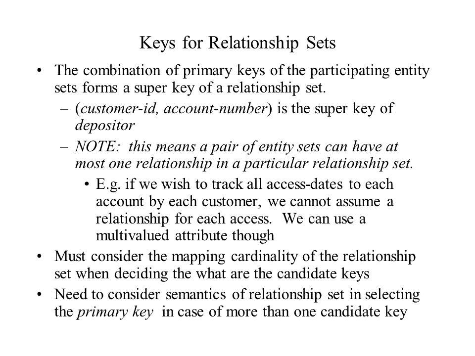 Keys for Relationship Sets