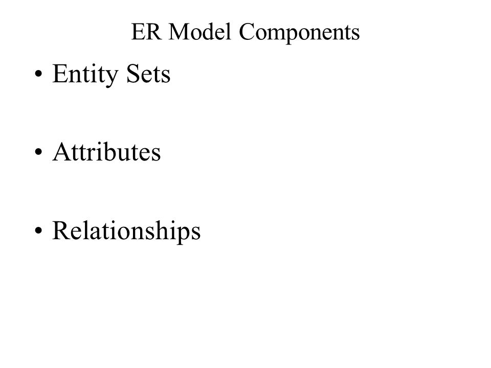 ER Model Components Entity Sets Attributes Relationships