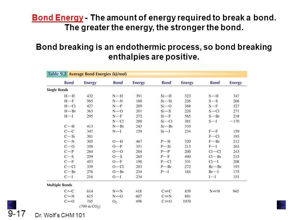 Bond Energy - The amount of energy required to break a bond