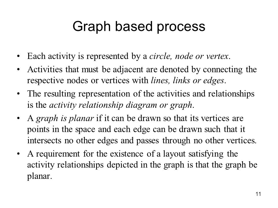 Graph based process Each activity is represented by a circle, node or vertex.
