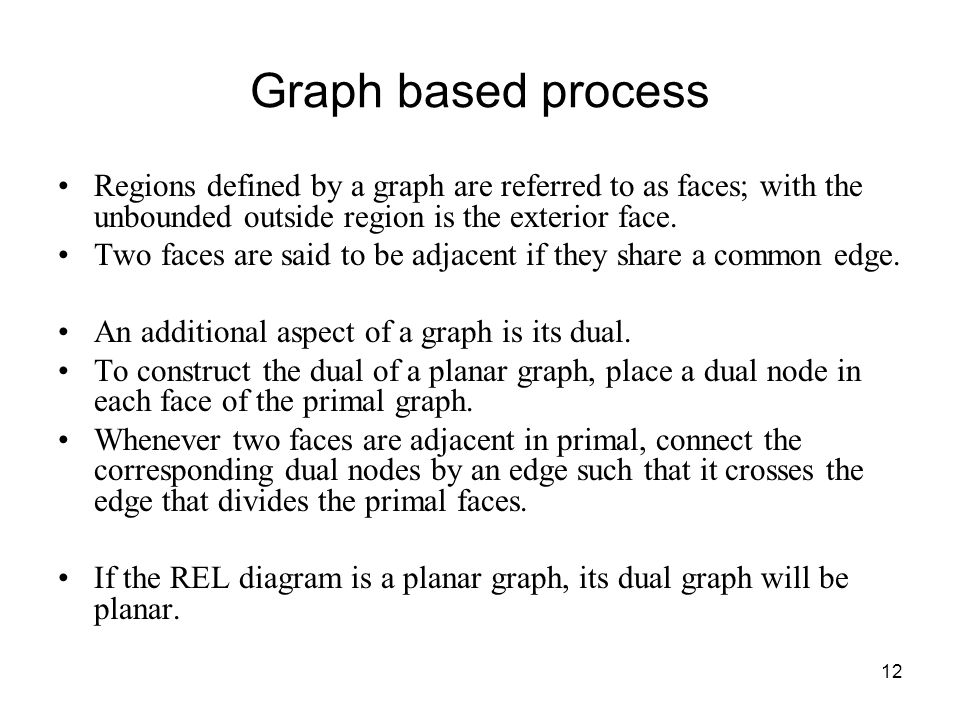 Graph based process Regions defined by a graph are referred to as faces; with the unbounded outside region is the exterior face.