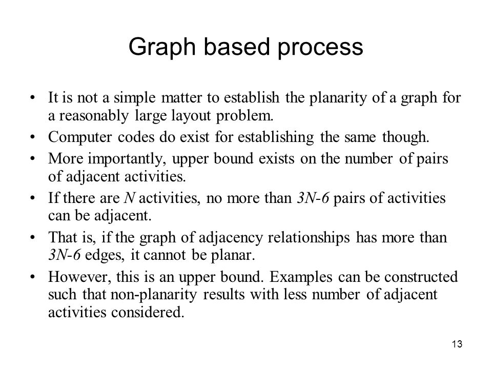 Graph based process It is not a simple matter to establish the planarity of a graph for a reasonably large layout problem.