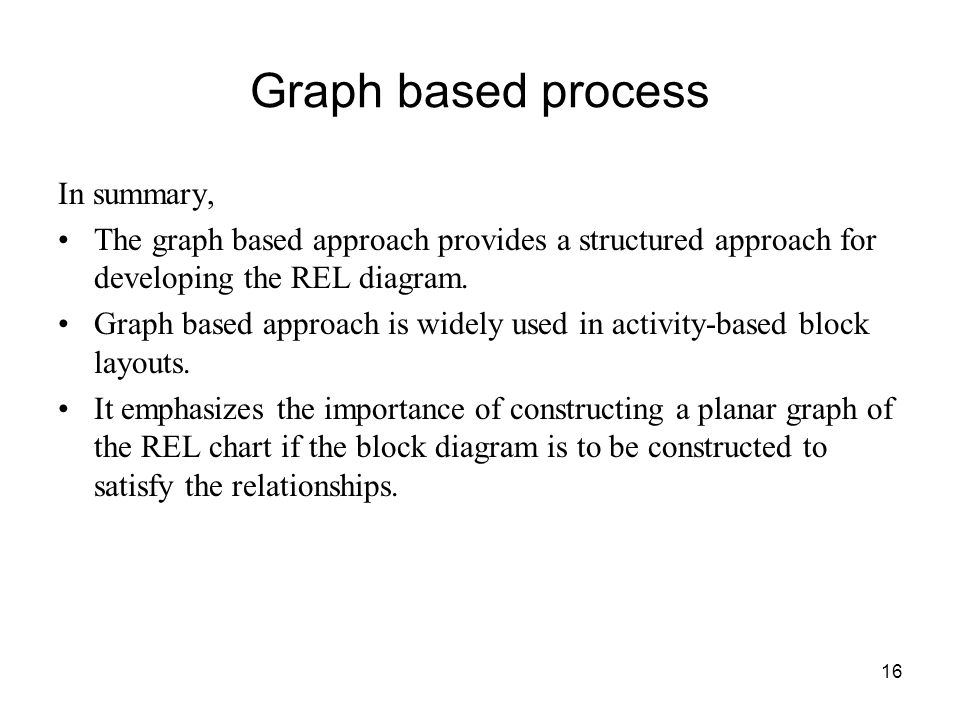 Graph based process In summary,
