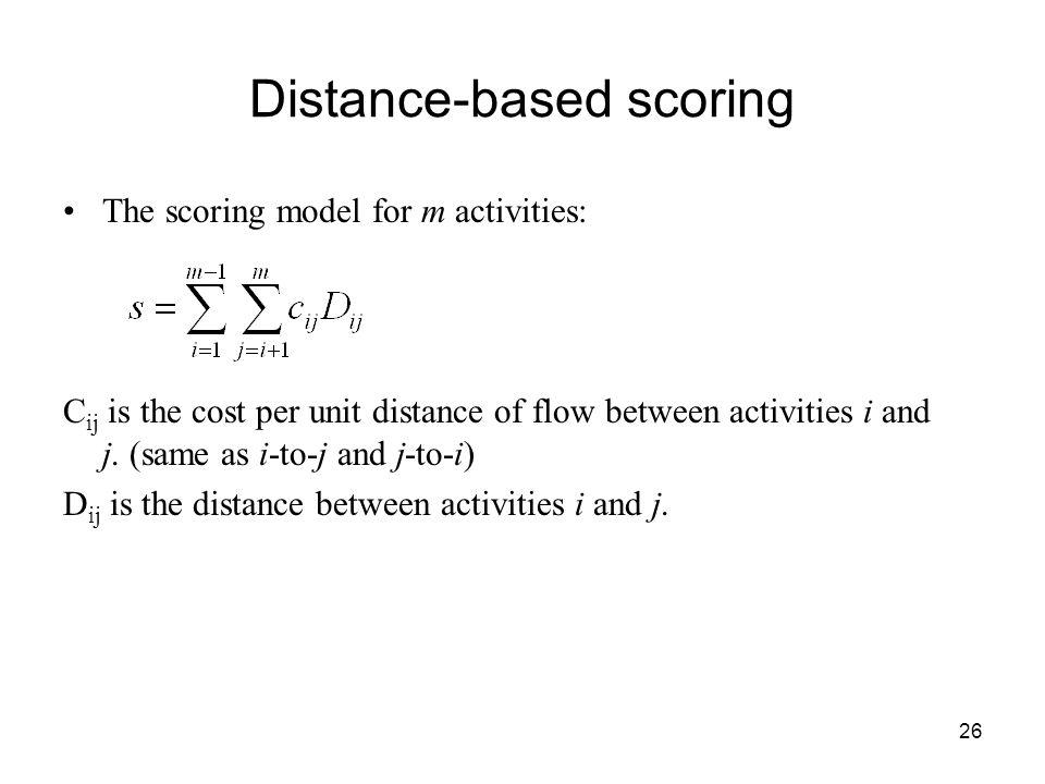 Distance-based scoring