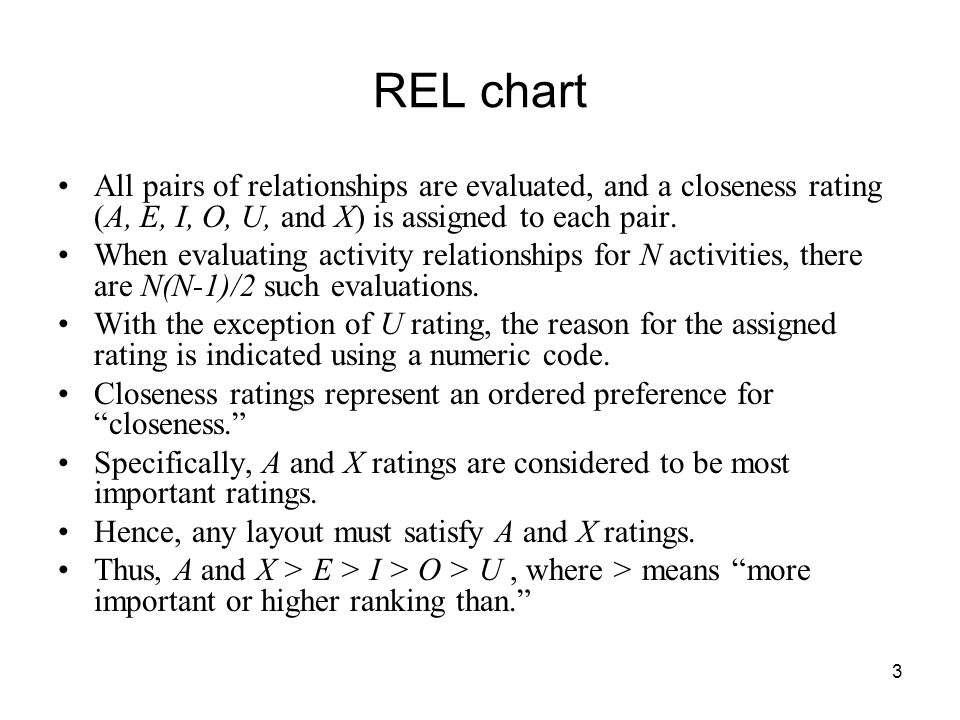 REL chart All pairs of relationships are evaluated, and a closeness rating (A, E, I, O, U, and X) is assigned to each pair.