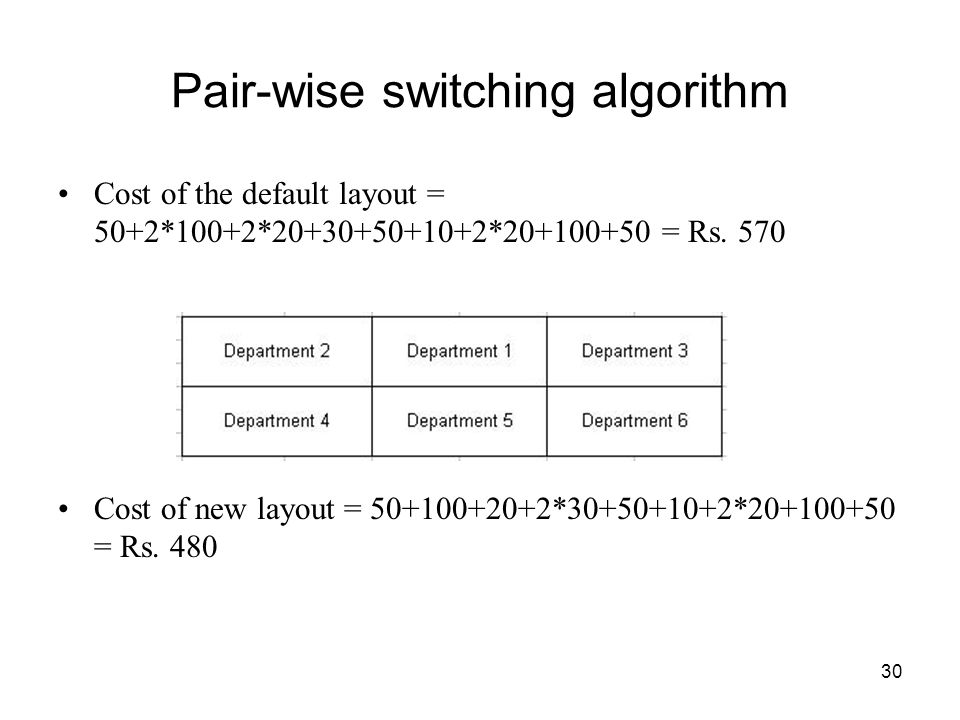 Pair-wise switching algorithm