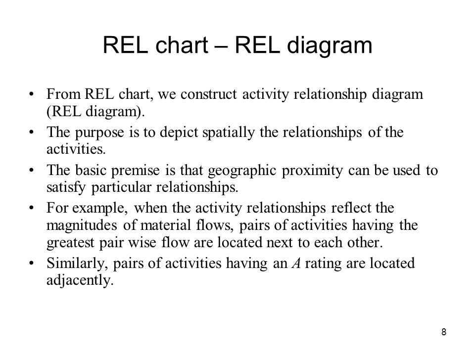 REL chart – REL diagram From REL chart, we construct activity relationship diagram (REL diagram).