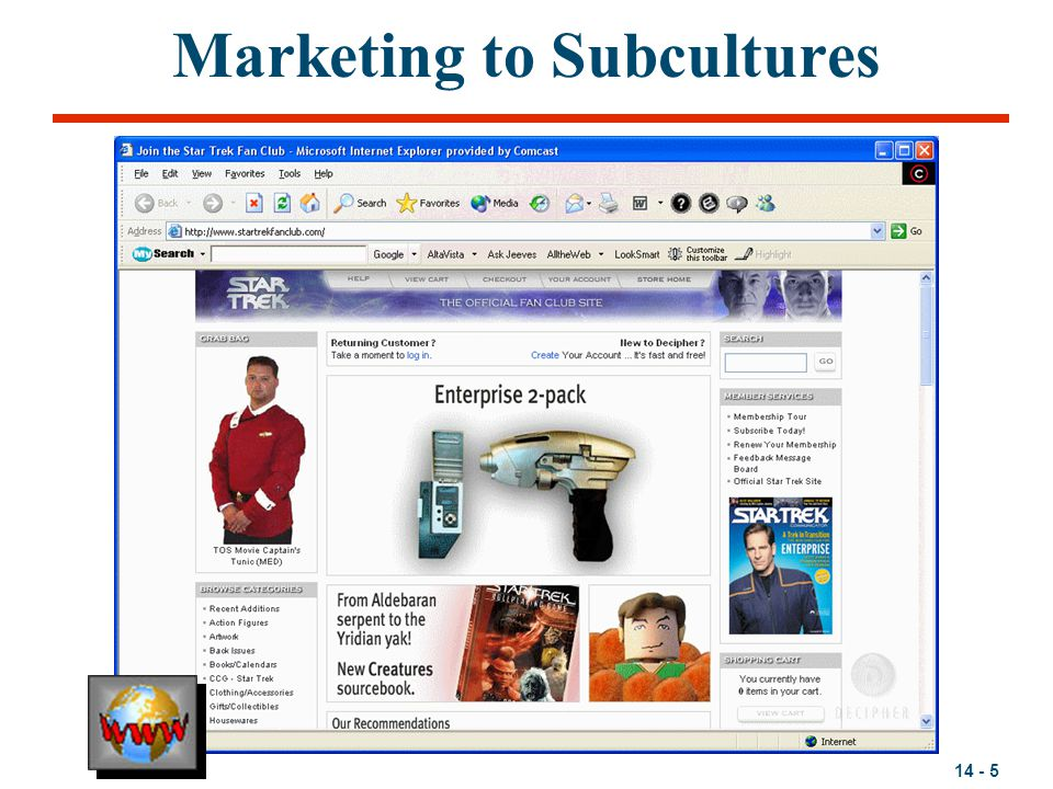 Marketing to Subcultures