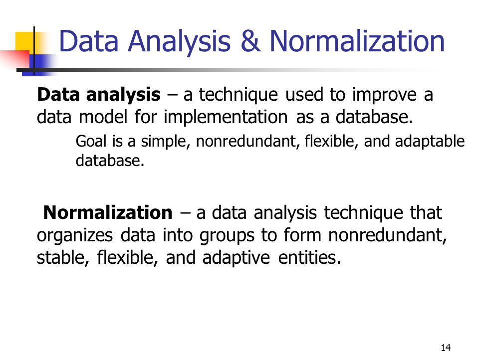 Data Analysis & Normalization