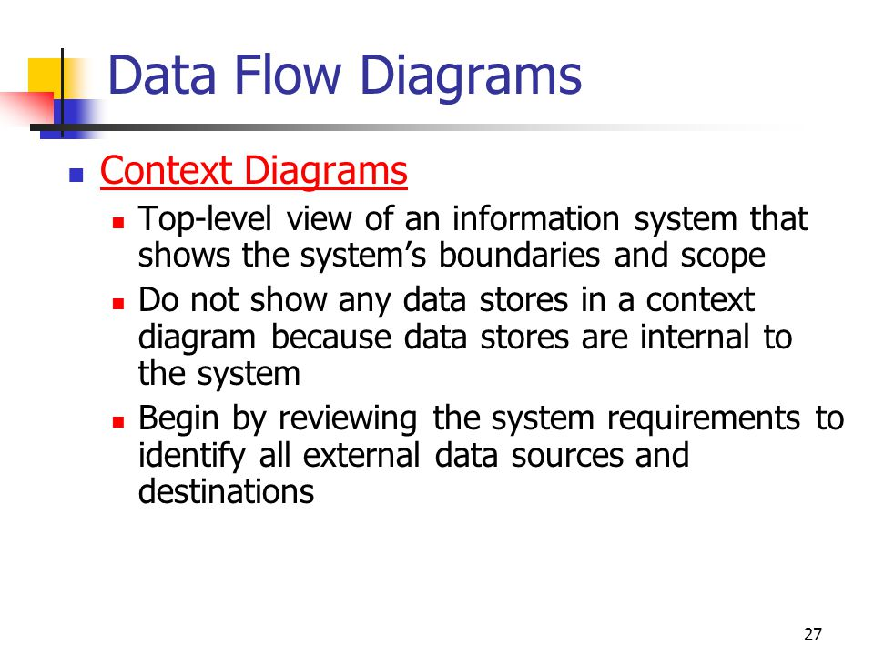 Data Flow Diagrams Context Diagrams