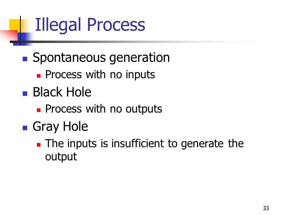 Illegal Process Spontaneous generation Black Hole Gray Hole