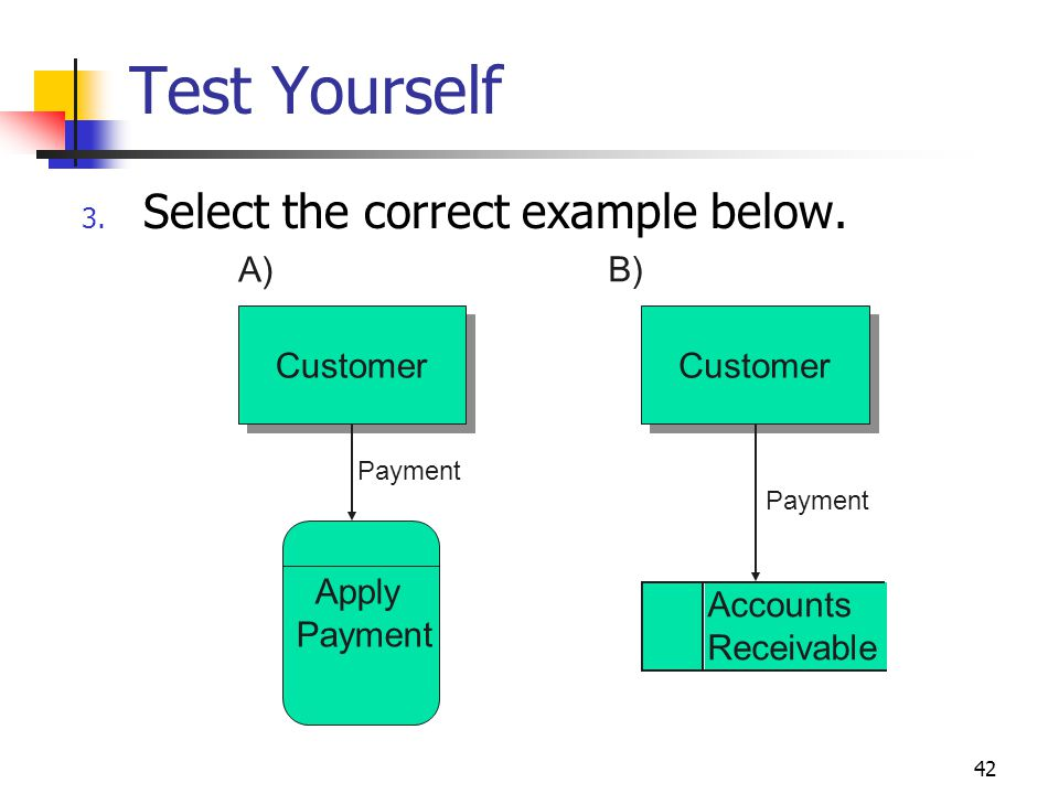 Test Yourself Select the correct example below. A) B) Customer