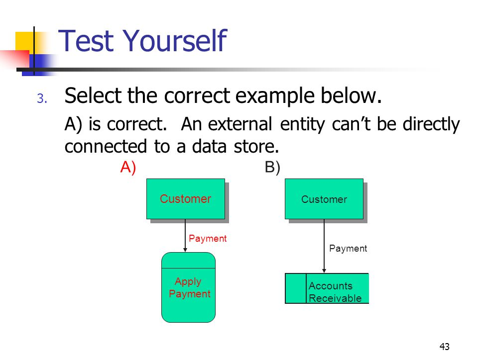 Test Yourself Select the correct example below.