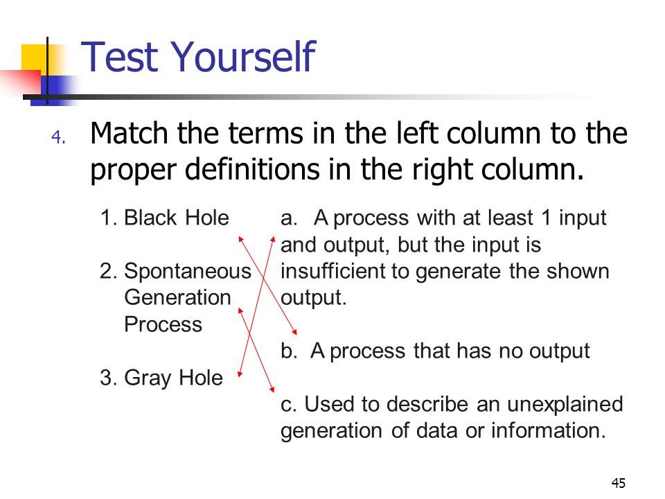 Test Yourself Match the terms in the left column to the proper definitions in the right column. 1. Black Hole.