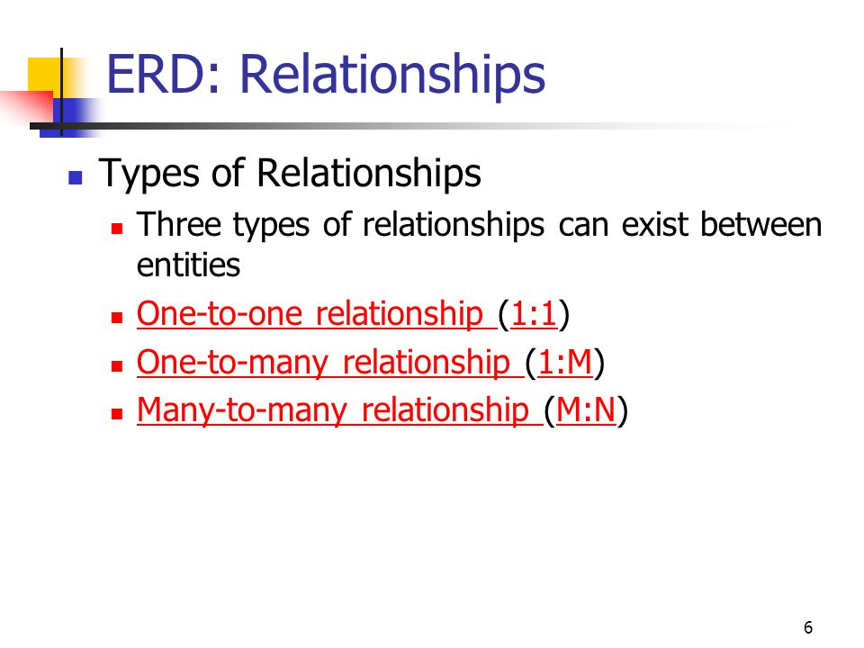 ERD: Relationships Types of Relationships