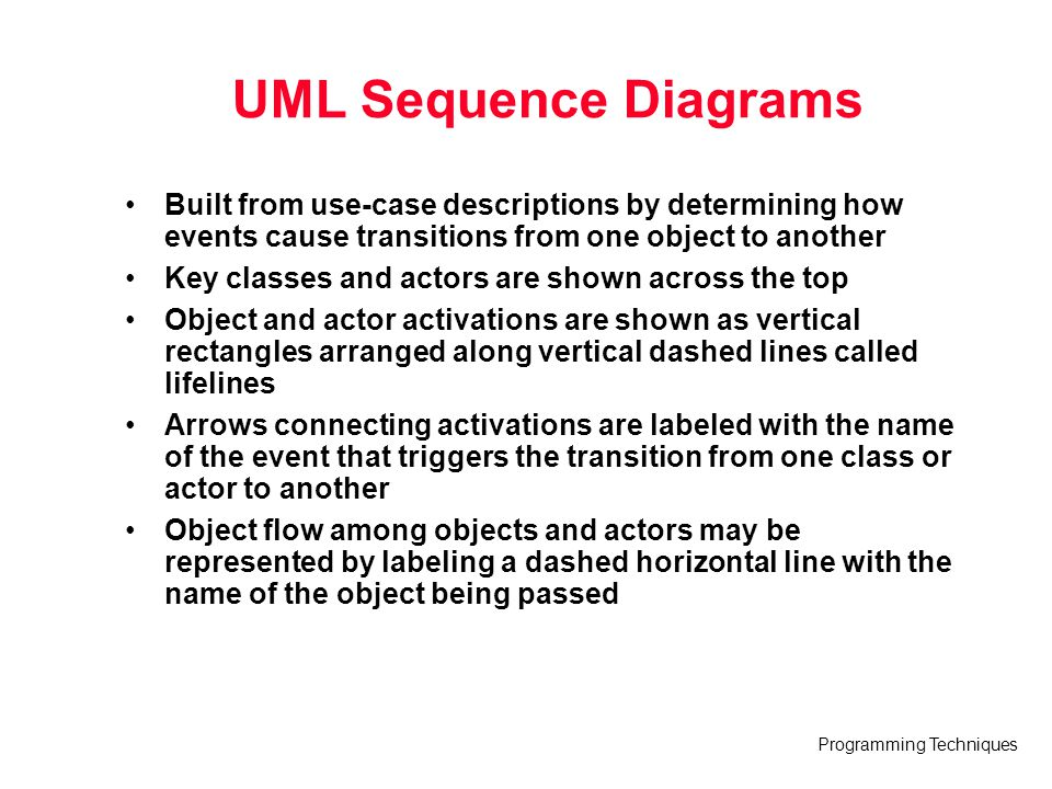 UML Sequence Diagrams Built from use-case descriptions by determining how events cause transitions from one object to another.