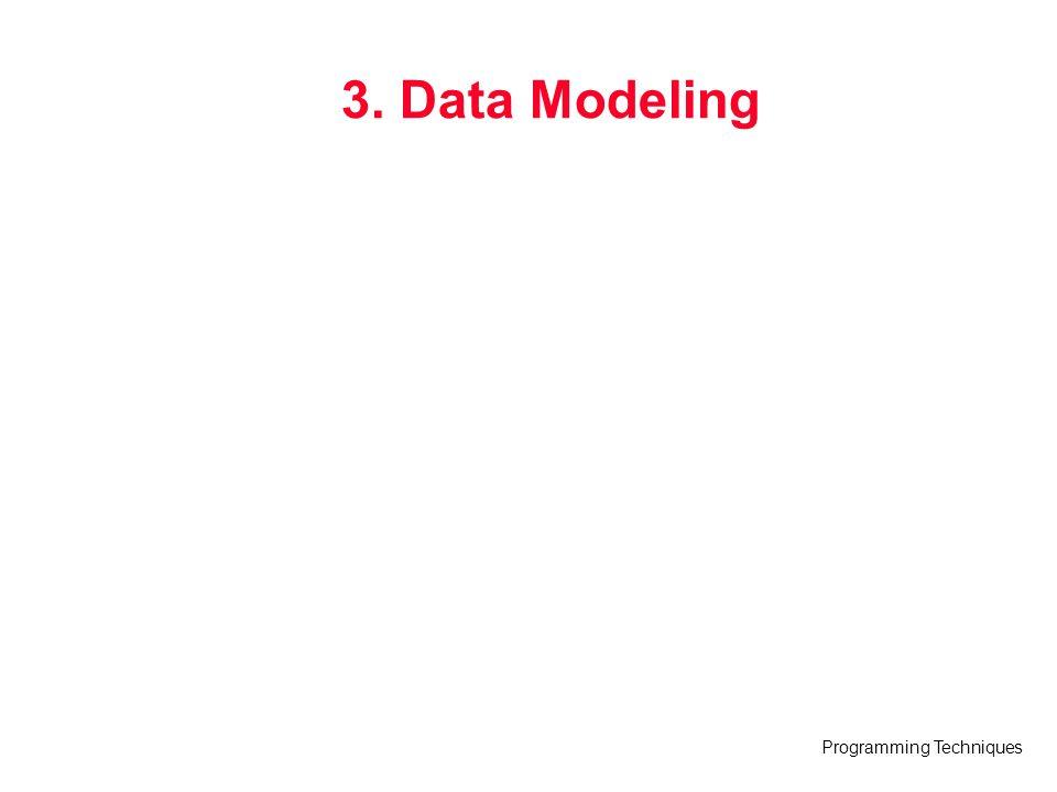 3. Data Modeling