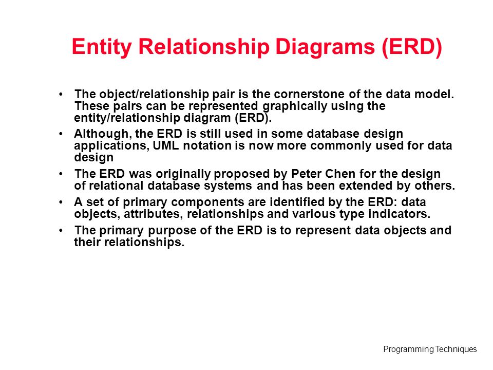 Entity Relationship Diagrams (ERD)