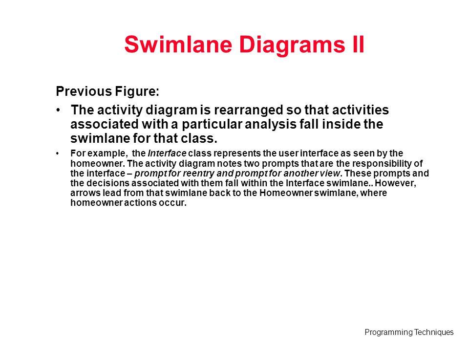 Swimlane Diagrams II Previous Figure: