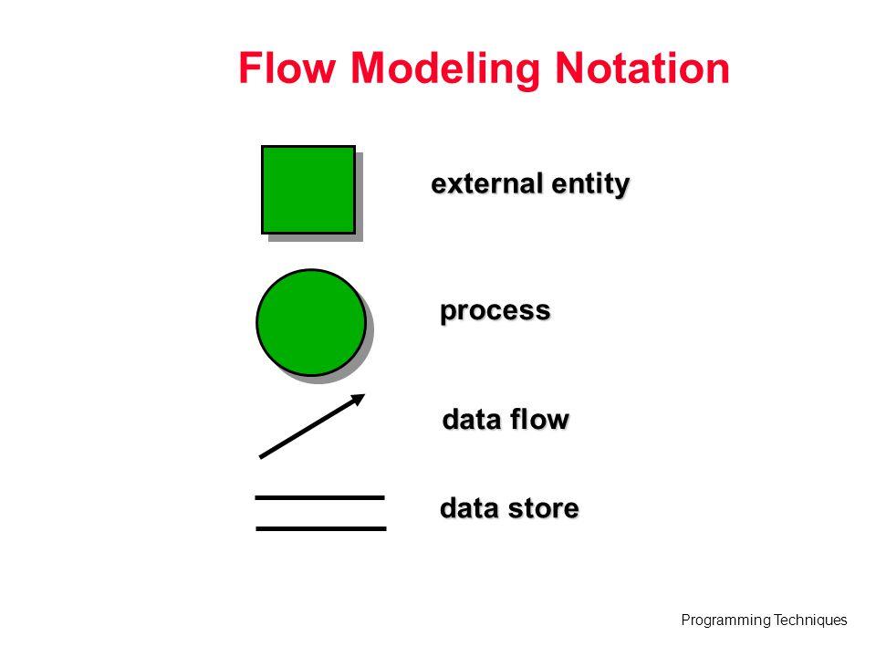 Flow Modeling Notation
