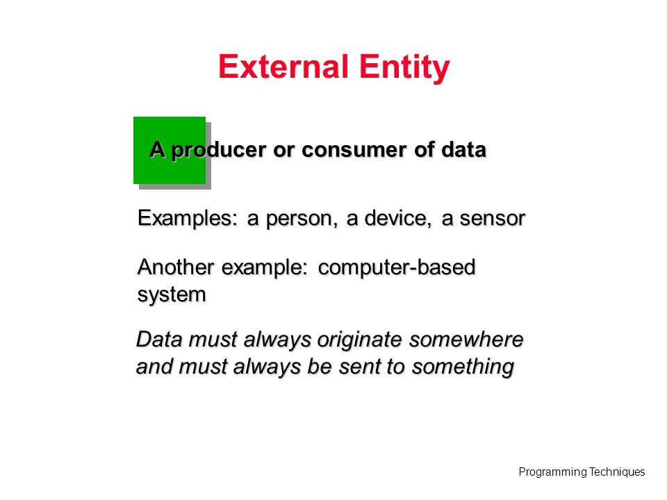 External Entity A producer or consumer of data