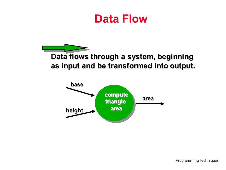 Data Flow Data flows through a system, beginning