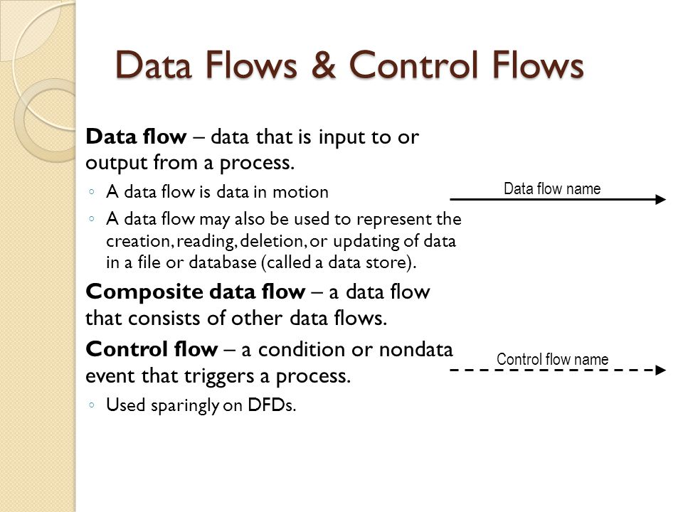 Data Flows & Control Flows