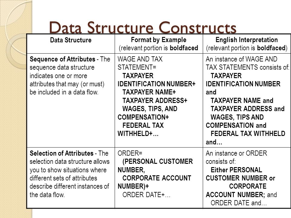 Data Structure Constructs