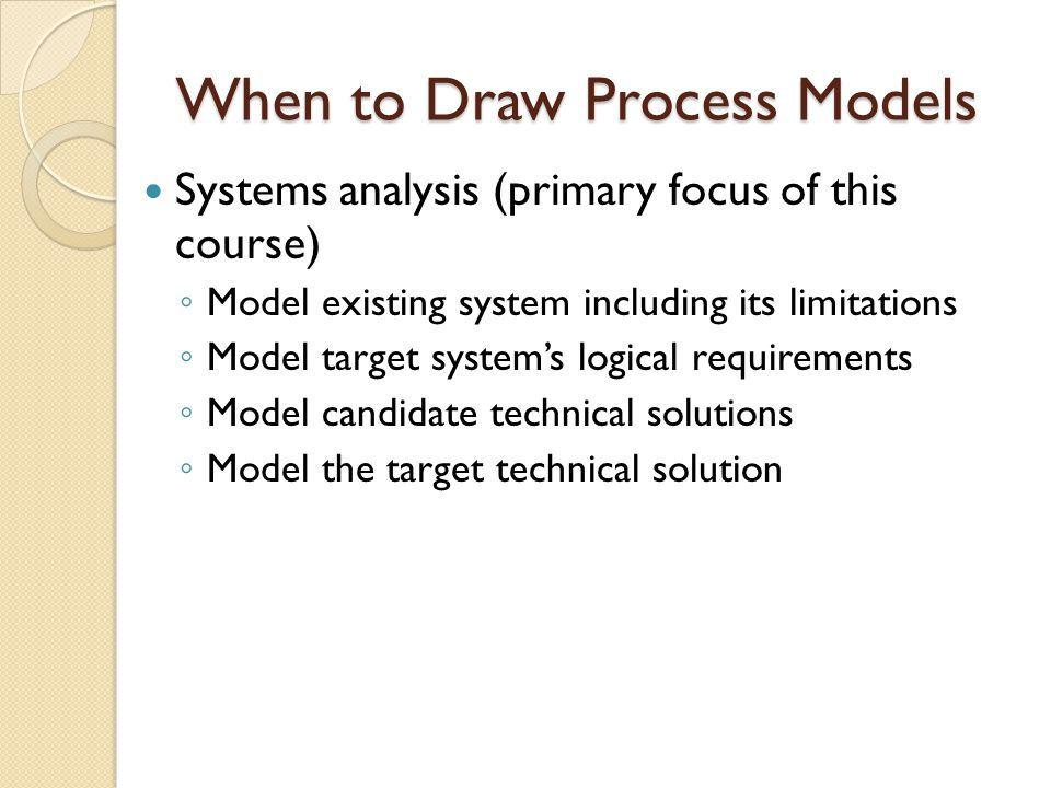 When to Draw Process Models