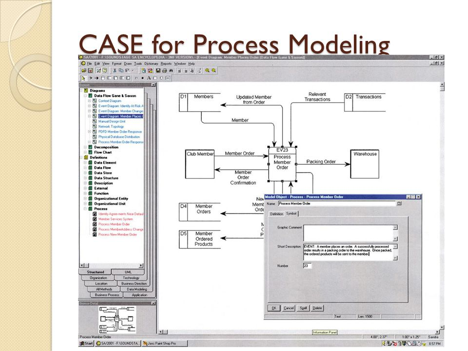 CASE for Process Modeling