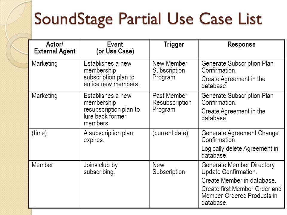 SoundStage Partial Use Case List