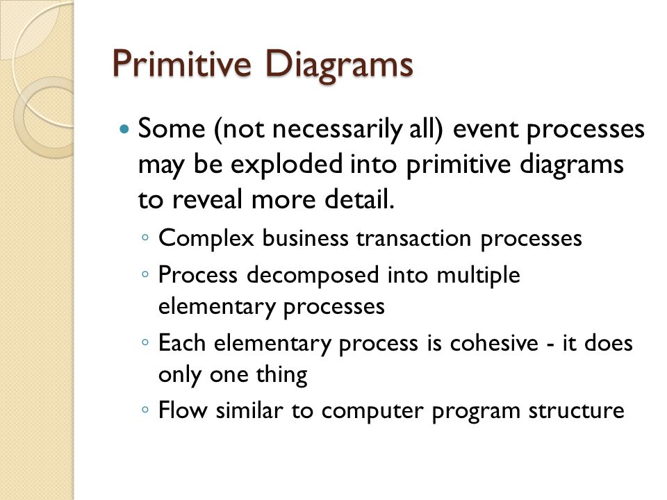 Primitive Diagrams Some (not necessarily all) event processes may be exploded into primitive diagrams to reveal more detail.
