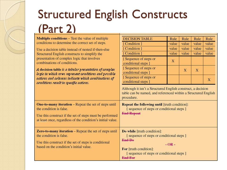 Structured English Constructs (Part 2)