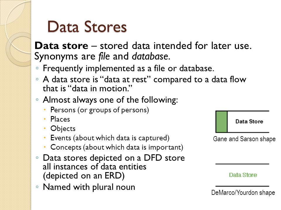 Data Stores Data store – stored data intended for later use. Synonyms are file and database. Frequently implemented as a file or database.