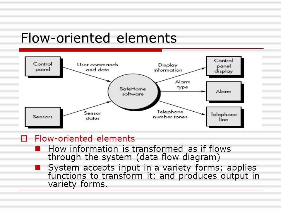 Flow-oriented elements