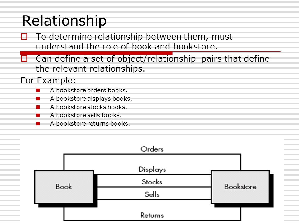 Relationship To determine relationship between them, must understand the role of book and bookstore.